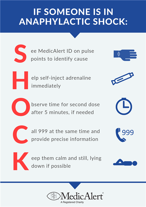 what to do if someone is in anaphylactic shock